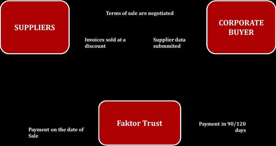 Mercado forex significado